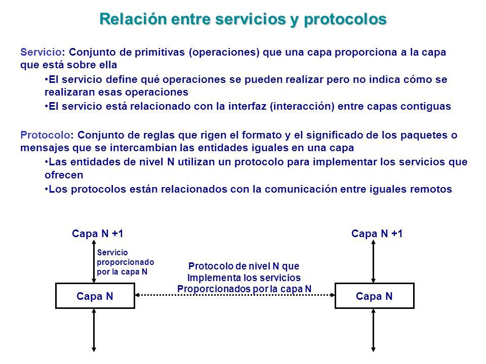 Relación entre servicios y protocolos Servicio: Conjunto de primitivas (operaciones) que una capa proporciona a la capa que está sobre ella El servici