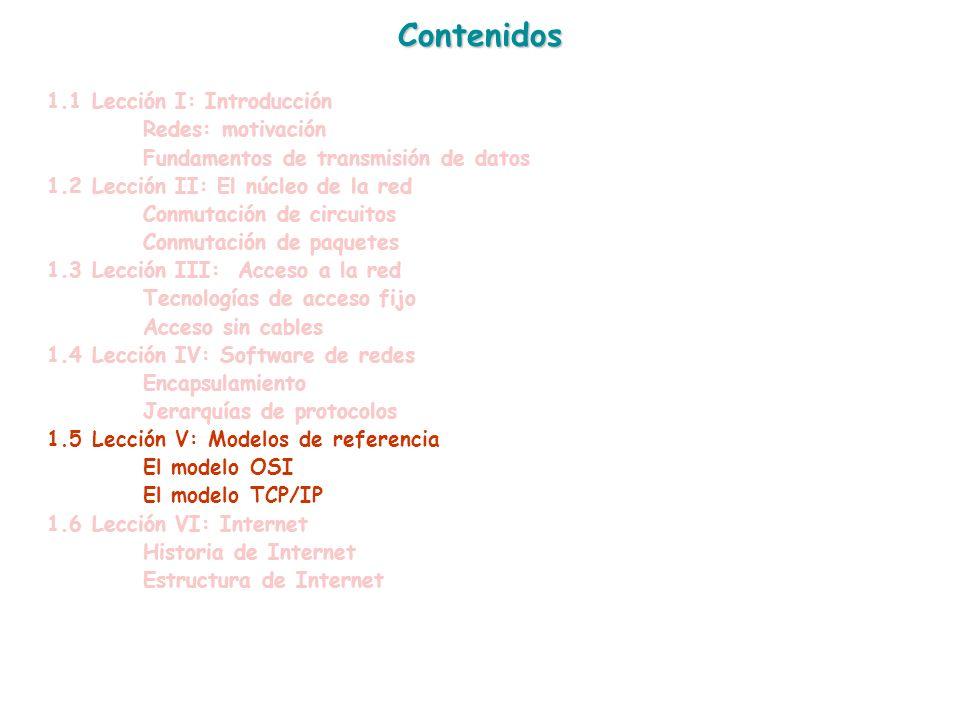 Contenidos 1.1 Lección I: Introducción Redes: motivación Fundamentos de transmisión de datos 1.2 Lección II: El núcleo de la red Conmutación de circui