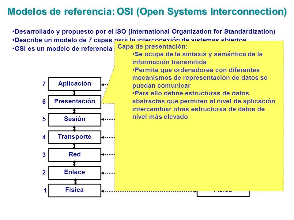 Modelos de referencia: OSI (Open Systems Interconnection) Presentación Aplicación Sesión Transporte Red Enlace Física 1 2 3 4 5 6 7 Presentación Aplic