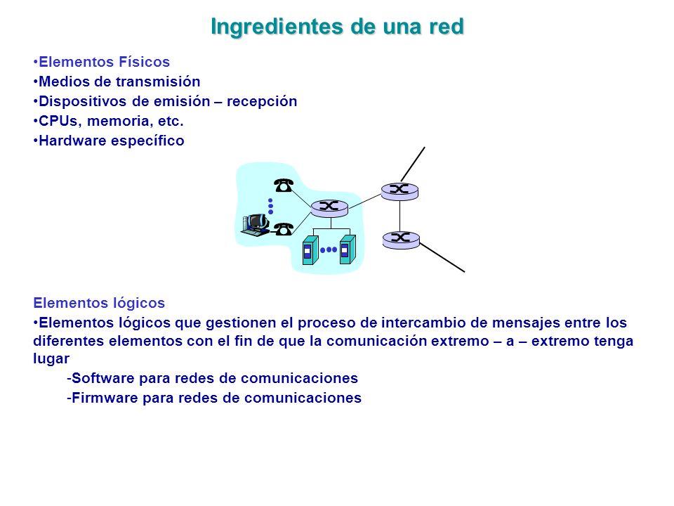 Ingredientes de una red Elementos Físicos Medios de transmisión Dispositivos de emisión – recepción CPUs, memoria, etc. Hardware específico Elementos