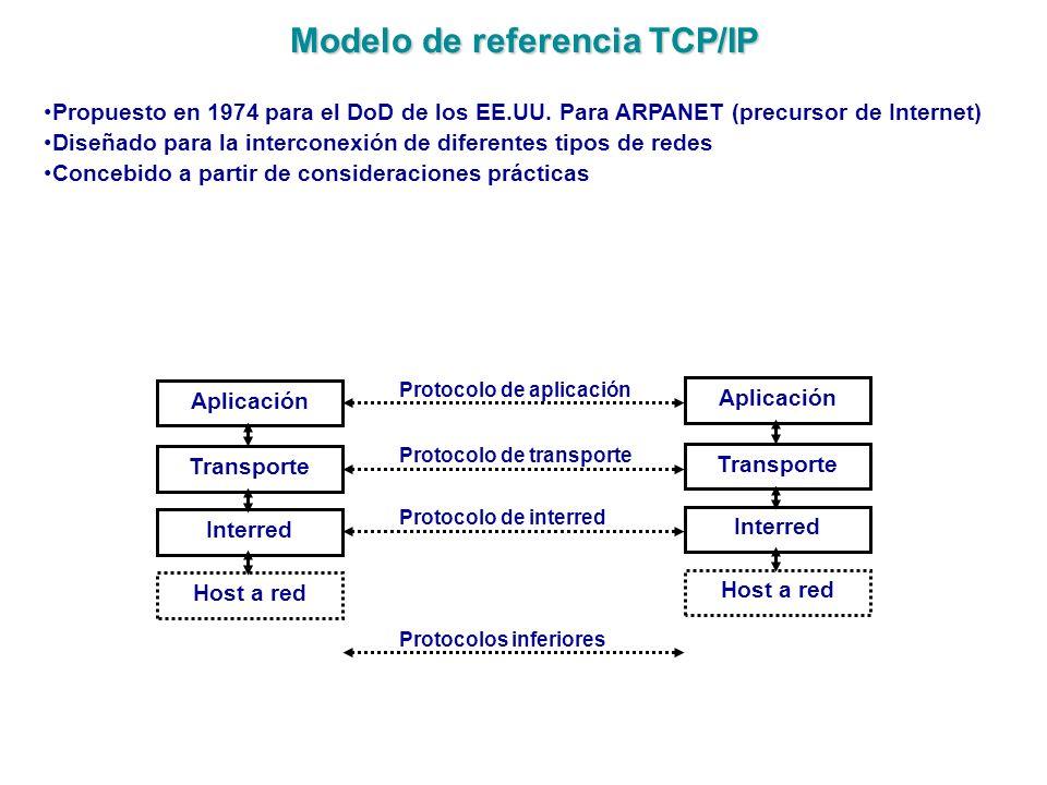Modelo de referencia TCP/IP Propuesto en 1974 para el DoD de los EE.UU. Para ARPANET (precursor de Internet) Diseñado para la interconexión de diferen