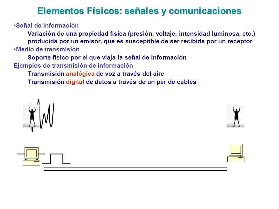 Elementos Físicos: señales y comunicaciones Señal de información Variación de una propiedad física (presión, voltaje, intensidad luminosa, etc.) produ