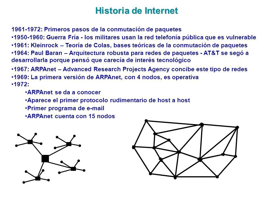 Historia de Internet 1961-1972: Primeros pasos de la conmutación de paquetes 1950-1960: Guerra Fría - los militares usan la red telefonía pública que