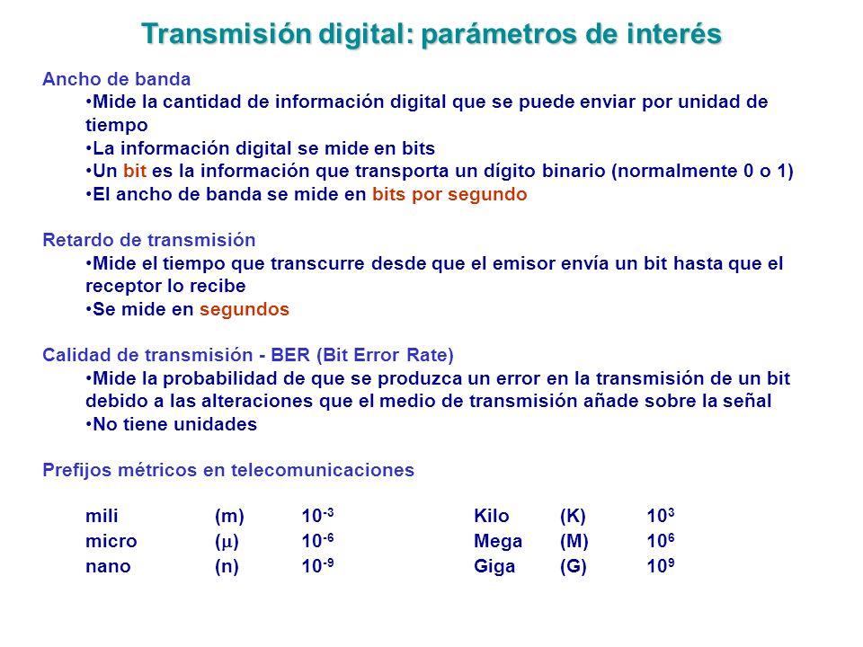 Transmisión digital: parámetros de interés Ancho de banda Mide la cantidad de información digital que se puede enviar por unidad de tiempo La informac
