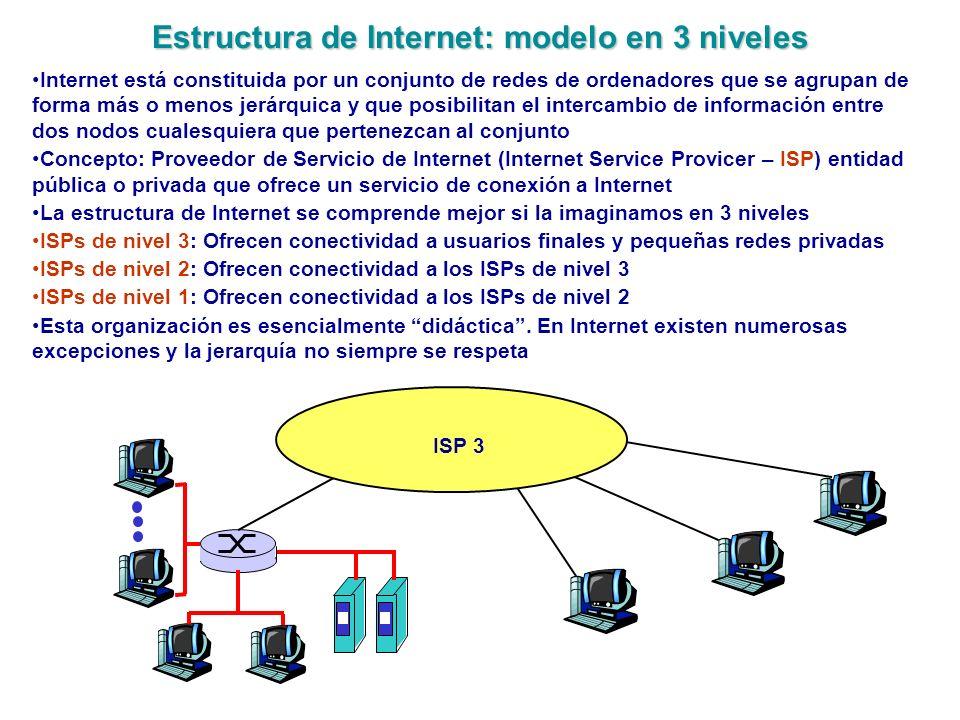 Estructura de Internet: modelo en 3 niveles Internet está constituida por un conjunto de redes de ordenadores que se agrupan de forma más o menos jerá