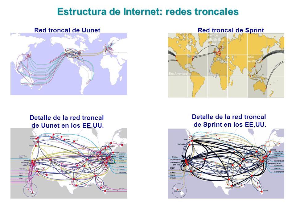 Estructura de Internet: redes troncales Red troncal de Uunet Detalle de la red troncal de Uunet en los EE.UU. Red troncal de Sprint Detalle de la red