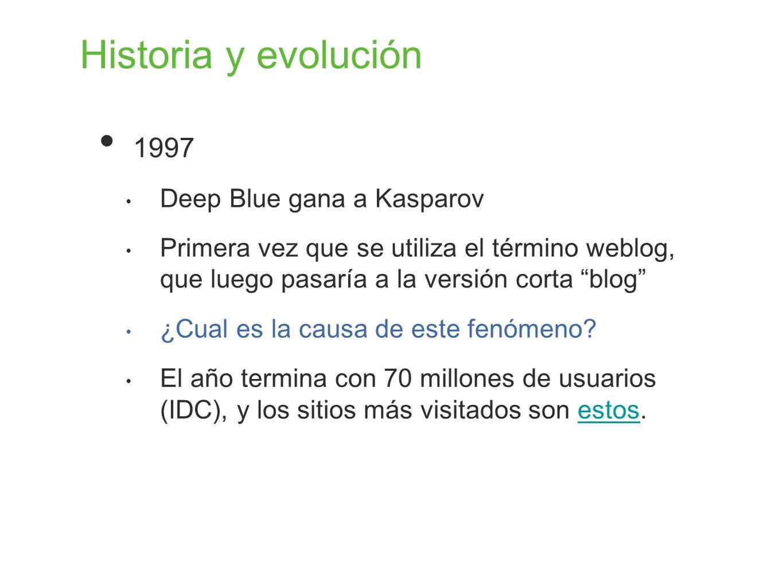 Historia y evolución 1997 Deep Blue gana a Kasparov Primera vez que se utiliza el término weblog, que luego pasaría a la versión corta blog ¿Cual es l