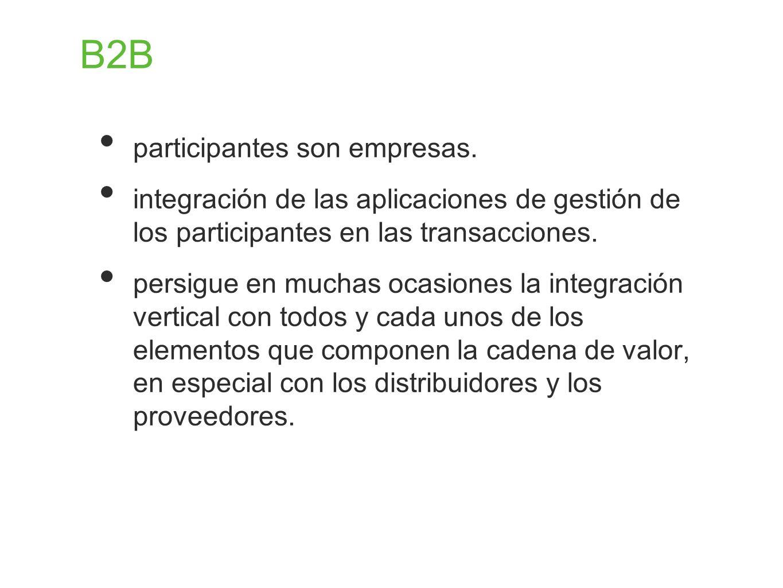 B2B participantes son empresas. integración de las aplicaciones de gestión de los participantes en las transacciones. persigue en muchas ocasiones la