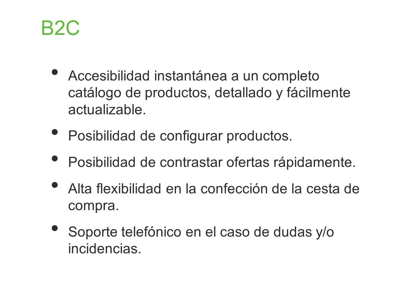 B2C Accesibilidad instantánea a un completo catálogo de productos, detallado y fácilmente actualizable. Posibilidad de configurar productos. Posibilid