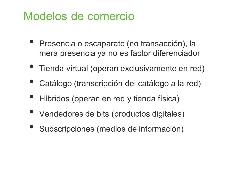 Modelos de comercio Presencia o escaparate (no transacción), la mera presencia ya no es factor diferenciador Tienda virtual (operan exclusivamente en