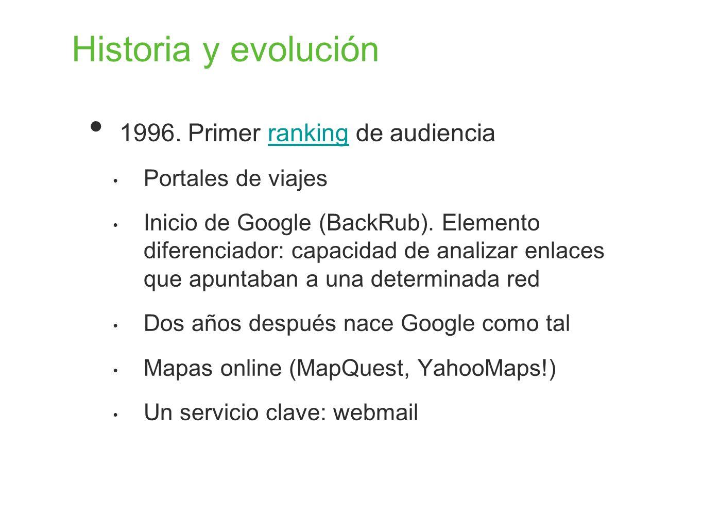 Historia y evolución 1996. Primer ranking de audienciaranking Portales de viajes Inicio de Google (BackRub). Elemento diferenciador: capacidad de anal