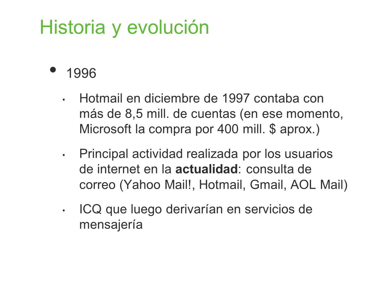 Historia y evolución 1996 Hotmail en diciembre de 1997 contaba con más de 8,5 mill. de cuentas (en ese momento, Microsoft la compra por 400 mill. $ ap