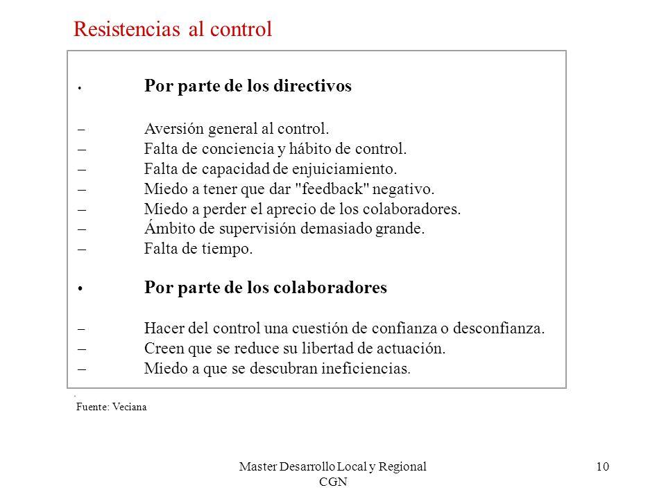 Master Desarrollo Local y Regional CGN 10 Por parte de los directivos – Aversión general al control. –Falta de conciencia y hábito de control. –Falta