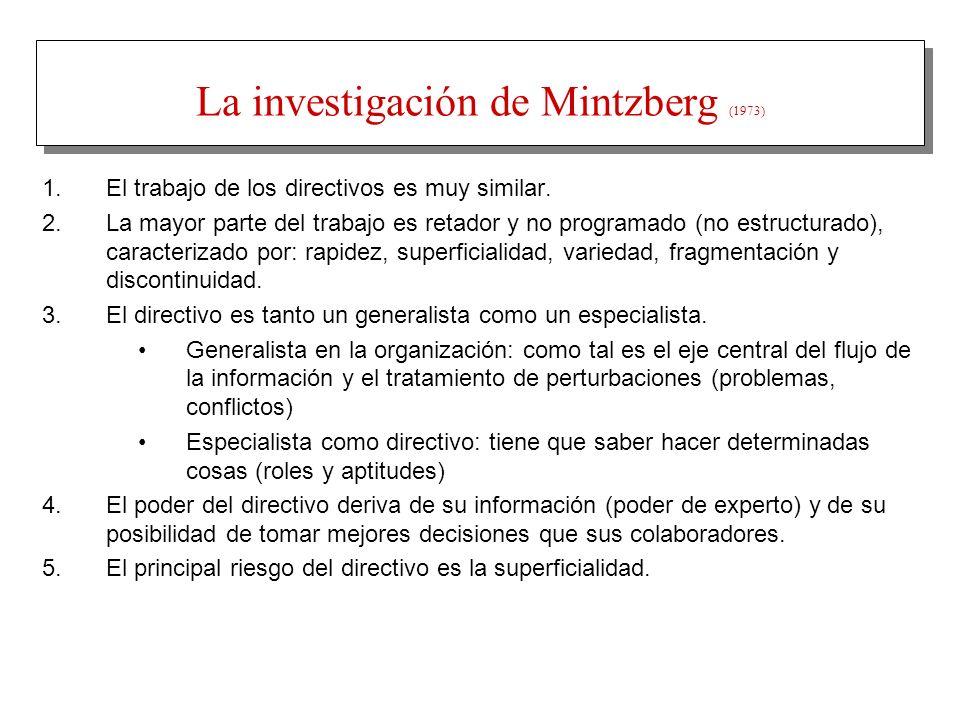 La investigación de Mintzberg (1973) 1. El trabajo de los directivos es muy similar. 2. La mayor parte del trabajo es retador y no programado (no estr