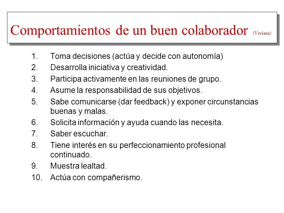 Comportamientos de un buen colaborador (Veciana) 1. Toma decisiones (actúa y decide con autonomía) 2. Desarrolla iniciativa y creatividad. 3. Particip