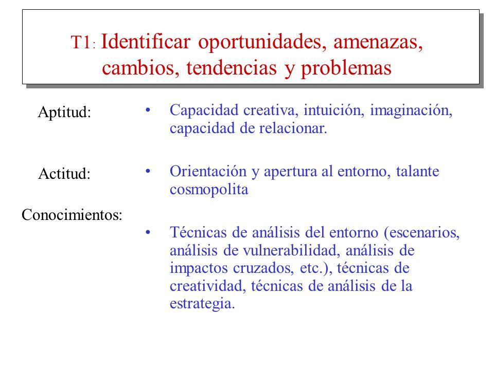 Aptitud: T1 : Identificar oportunidades, amenazas, cambios, tendencias y problemas Capacidad creativa, intuición, imaginación, capacidad de relacionar