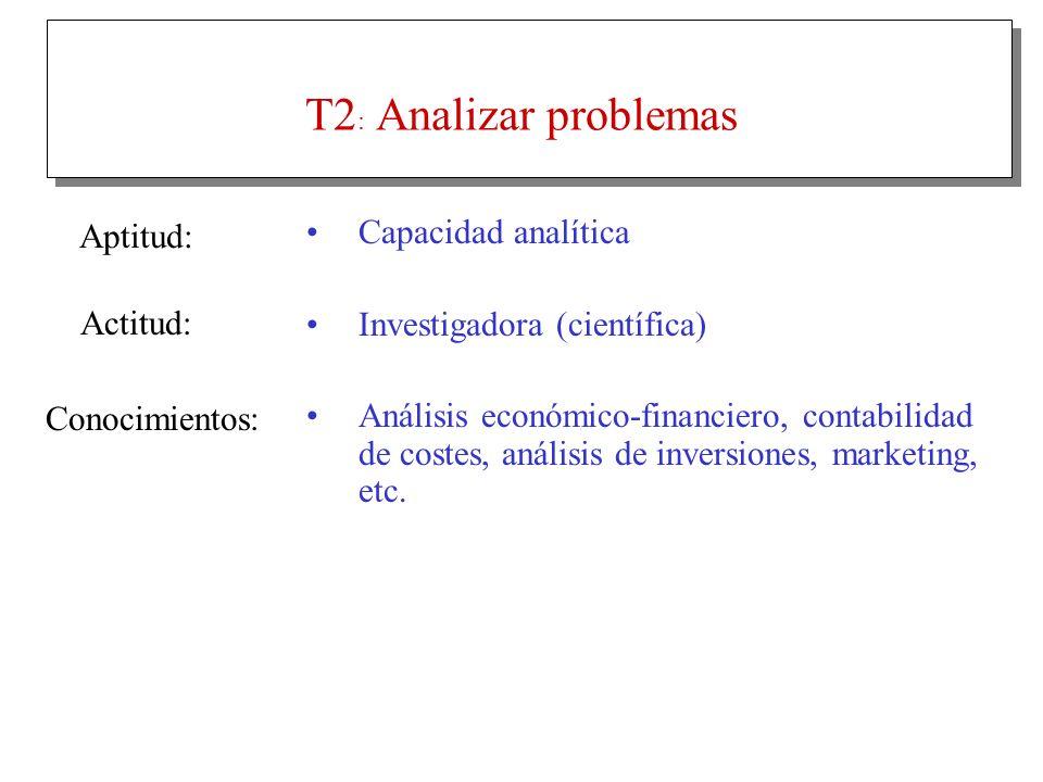 Aptitud: T2 : Analizar problemas Capacidad analítica Investigadora (científica) Análisis económico-financiero, contabilidad de costes, análisis de inv