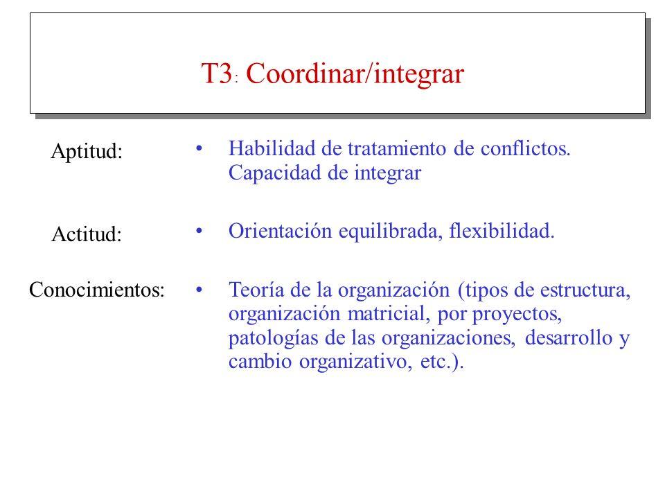 Aptitud: T3 : Coordinar/integrar Habilidad de tratamiento de conflictos. Capacidad de integrar Orientación equilibrada, flexibilidad. Teoría de la org