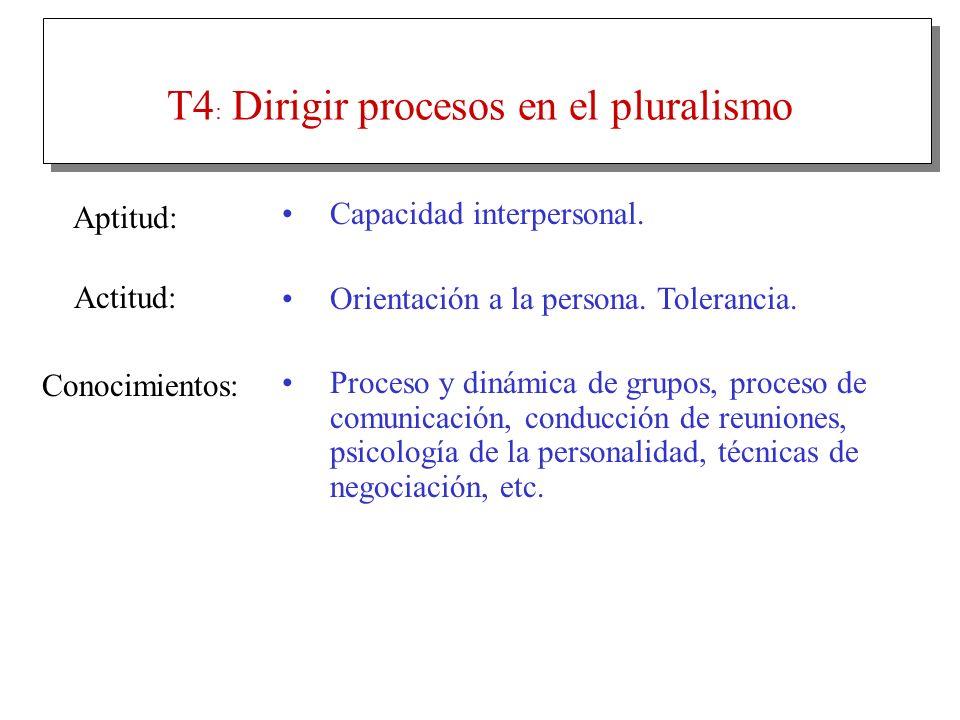 Aptitud: T4 : Dirigir procesos en el pluralismo Capacidad interpersonal. Orientación a la persona. Tolerancia. Proceso y dinámica de grupos, proceso d