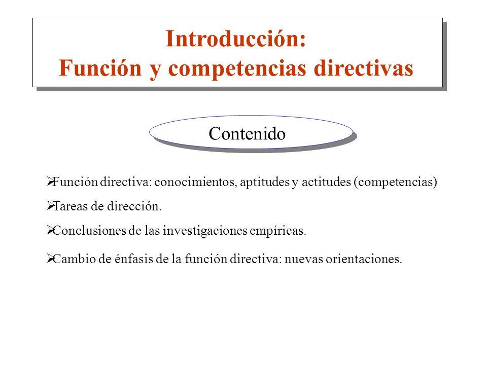 Contenido Introducción: Función y competencias directivas Función directiva: conocimientos, aptitudes y actitudes (competencias) Tareas de dirección.