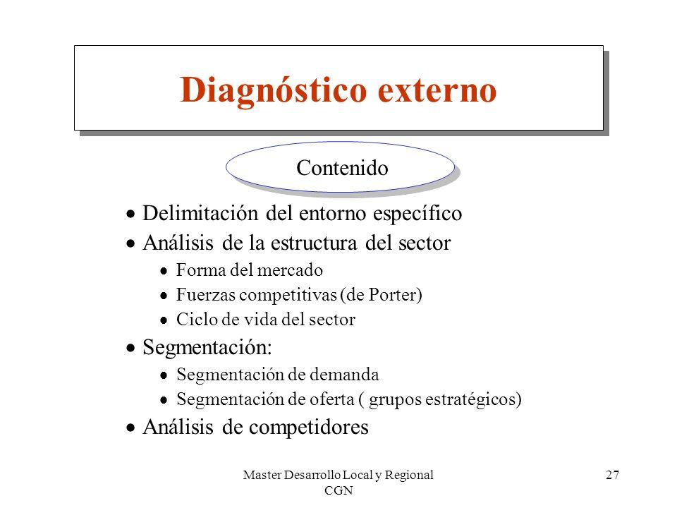 Master Desarrollo Local y Regional CGN 27 Diagnóstico externo Delimitación del entorno específico Análisis de la estructura del sector Forma del merca