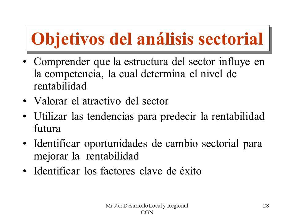 Master Desarrollo Local y Regional CGN 28 Objetivos del análisis sectorial Comprender que la estructura del sector influye en la competencia, la cual