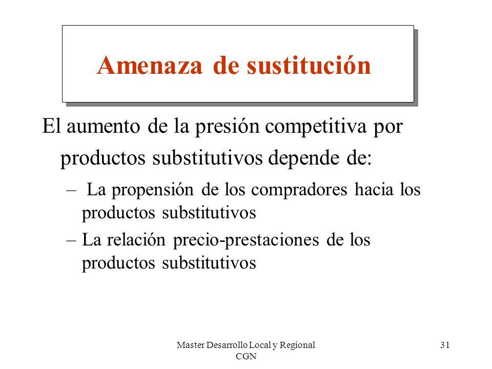 Master Desarrollo Local y Regional CGN 31 Amenaza de sustitución El aumento de la presión competitiva por productos substitutivos depende de: – La pro