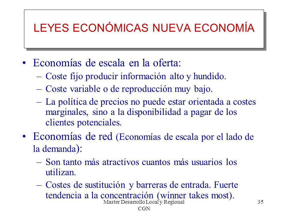 Master Desarrollo Local y Regional CGN 35 LEYES ECONÓMICAS NUEVA ECONOMÍA Economías de escala en la oferta: –Coste fijo producir información alto y hu