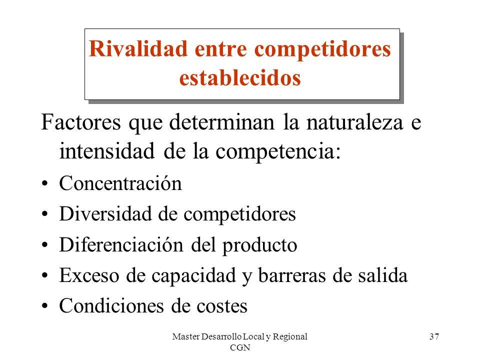 Master Desarrollo Local y Regional CGN 37 Rivalidad entre competidores establecidos Factores que determinan la naturaleza e intensidad de la competenc