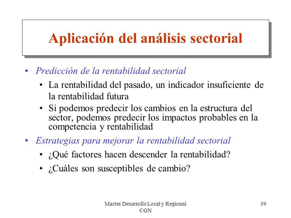 Master Desarrollo Local y Regional CGN 39 Aplicación del análisis sectorial Predicción de la rentabilidad sectorial La rentabilidad del pasado, un ind