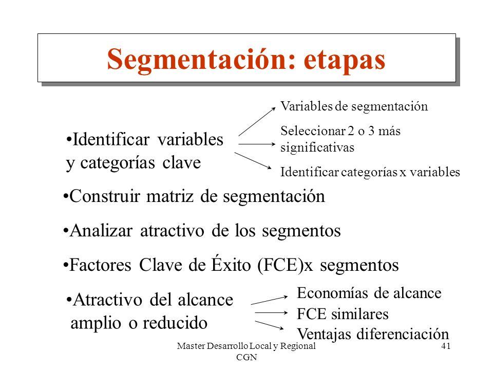 Master Desarrollo Local y Regional CGN 41 Segmentación: etapas Identificar variables y categorías clave Variables de segmentación Seleccionar 2 o 3 má
