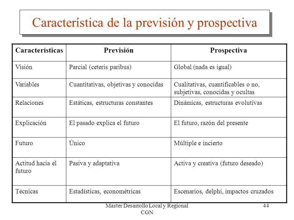 Master Desarrollo Local y Regional CGN 44 CaracterísticasPrevisiónProspectiva VisiónParcial (ceteris paribus)Global (nada es igual) VariablesCuantitat