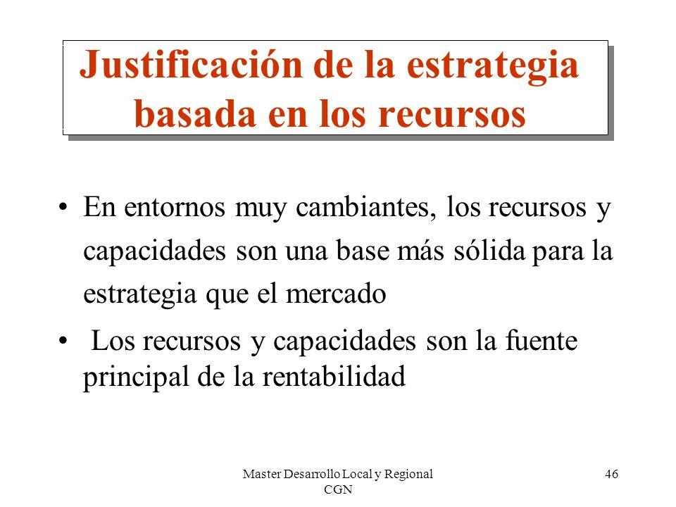 Master Desarrollo Local y Regional CGN 46 Justificación de la estrategia basada en los recursos En entornos muy cambiantes, los recursos y capacidades