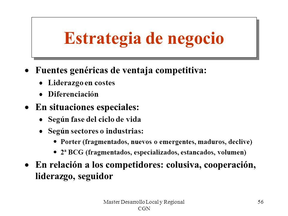 Master Desarrollo Local y Regional CGN 56 Estrategia de negocio Fuentes genéricas de ventaja competitiva: Liderazgo en costes Diferenciación En situac