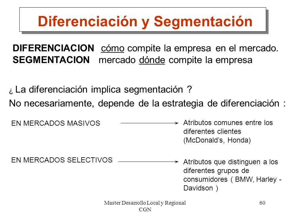 Master Desarrollo Local y Regional CGN 60 Diferenciación y Segmentación DIFERENCIACION cómo compite la empresa en el mercado. SEGMENTACION mercado dón