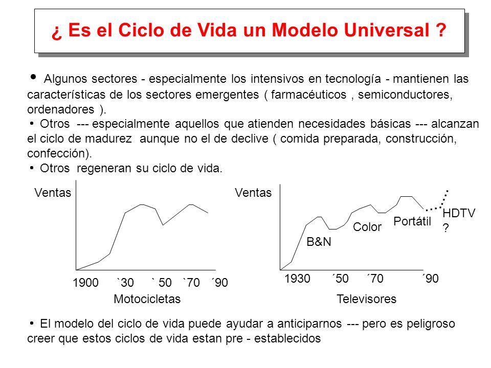 ¿ Es el Ciclo de Vida un Modelo Universal ? Algunos sectores - especialmente los intensivos en tecnología - mantienen las características de los secto