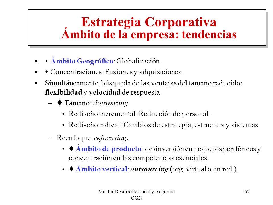 Master Desarrollo Local y Regional CGN 67 Estrategia Corporativa Ámbito de la empresa: tendencias Ámbito Geográfico: Globalización. Concentraciones: F