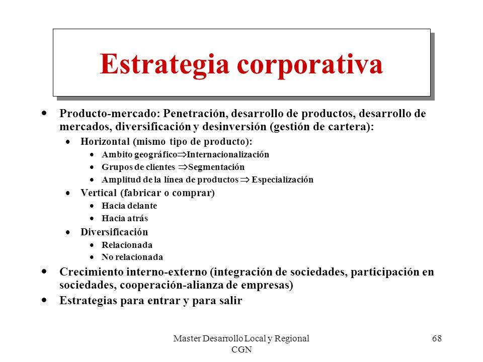 Master Desarrollo Local y Regional CGN 68 Estrategia corporativa Producto-mercado: Penetración, desarrollo de productos, desarrollo de mercados, diver