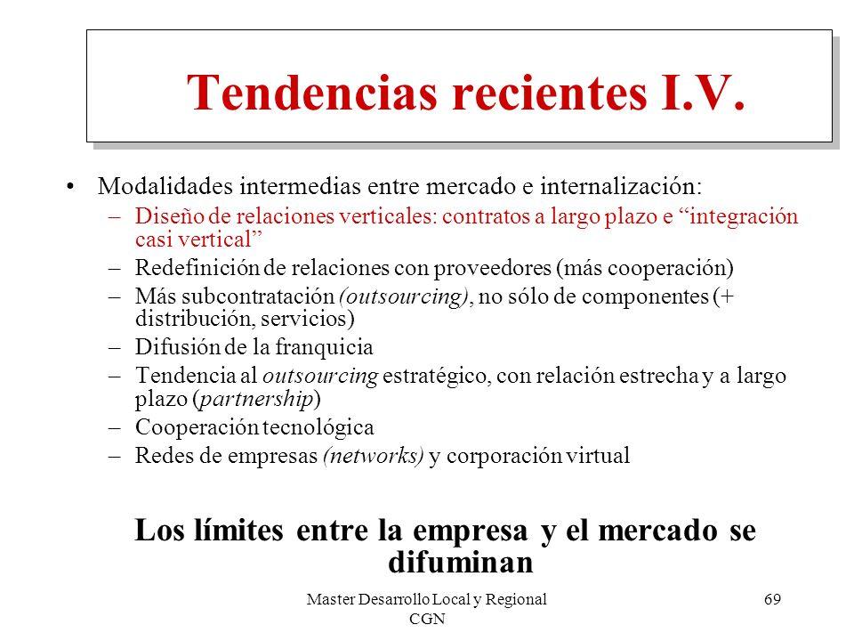 Master Desarrollo Local y Regional CGN 69 Tendencias recientes I.V. Modalidades intermedias entre mercado e internalización: –Diseño de relaciones ver