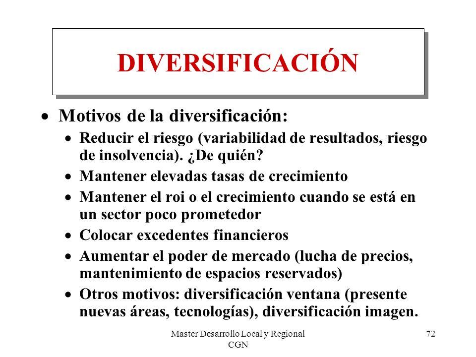 Master Desarrollo Local y Regional CGN 72 DIVERSIFICACIÓN Motivos de la diversificación: Reducir el riesgo (variabilidad de resultados, riesgo de inso
