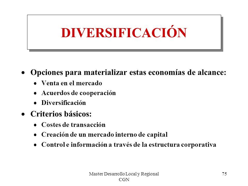 Master Desarrollo Local y Regional CGN 75 DIVERSIFICACIÓN Opciones para materializar estas economías de alcance: Venta en el mercado Acuerdos de coope