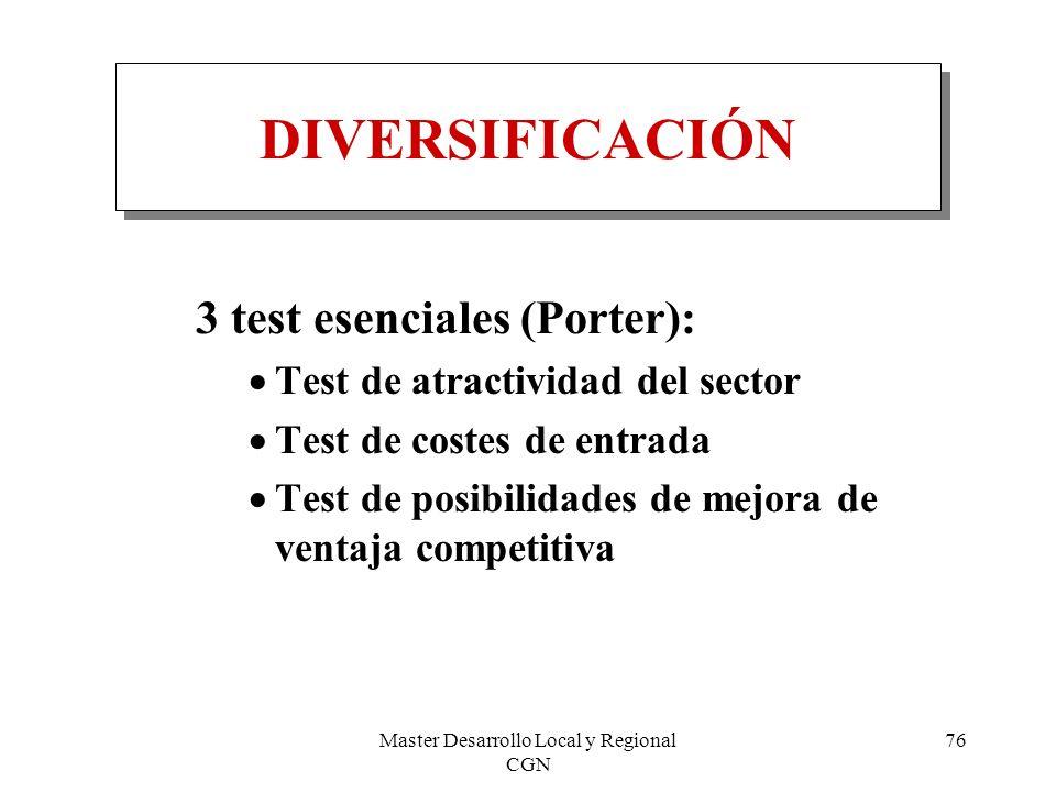 Master Desarrollo Local y Regional CGN 76 DIVERSIFICACIÓN 3 test esenciales (Porter): Test de atractividad del sector Test de costes de entrada Test d