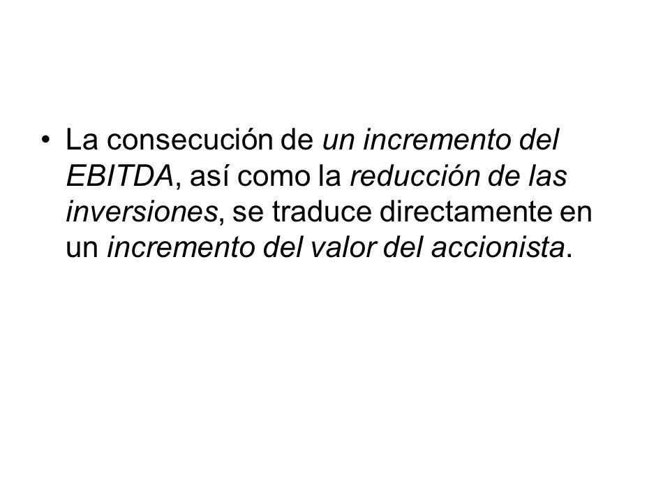 La consecución de un incremento del EBITDA, así como la reducción de las inversiones, se traduce directamente en un incremento del valor del accionist