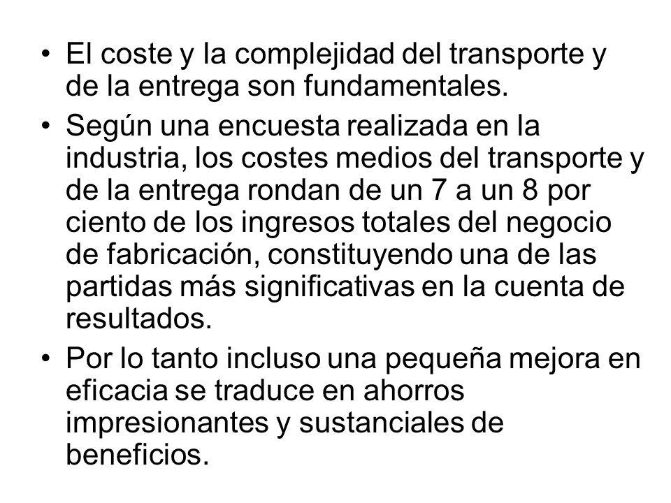 El coste y la complejidad del transporte y de la entrega son fundamentales. Según una encuesta realizada en la industria, los costes medios del transp