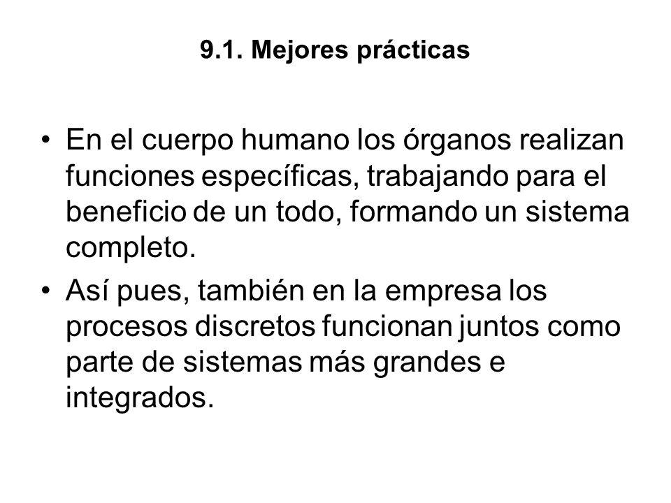 9.1. Mejores prácticas En el cuerpo humano los órganos realizan funciones específicas, trabajando para el beneficio de un todo, formando un sistema co