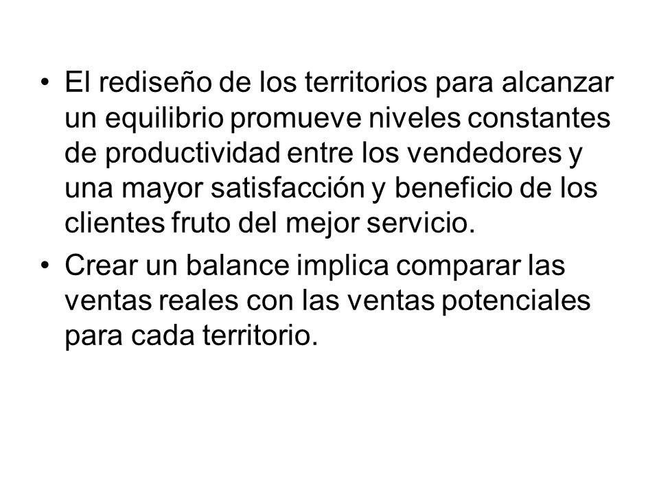 El rediseño de los territorios para alcanzar un equilibrio promueve niveles constantes de productividad entre los vendedores y una mayor satisfacción