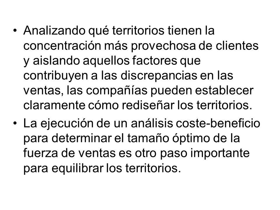 Analizando qué territorios tienen la concentración más provechosa de clientes y aislando aquellos factores que contribuyen a las discrepancias en las