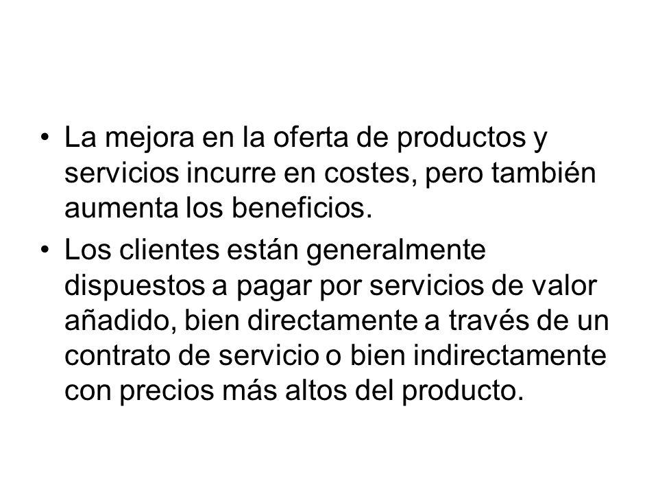 La mejora en la oferta de productos y servicios incurre en costes, pero también aumenta los beneficios. Los clientes están generalmente dispuestos a p