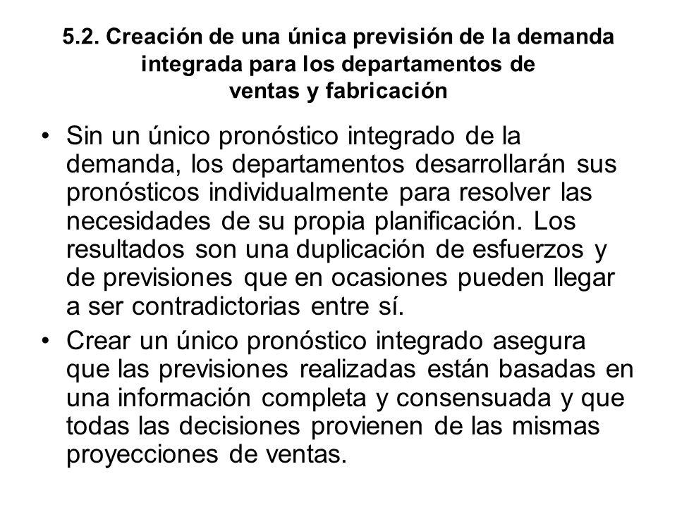 5.2. Creación de una única previsión de la demanda integrada para los departamentos de ventas y fabricación Sin un único pronóstico integrado de la de
