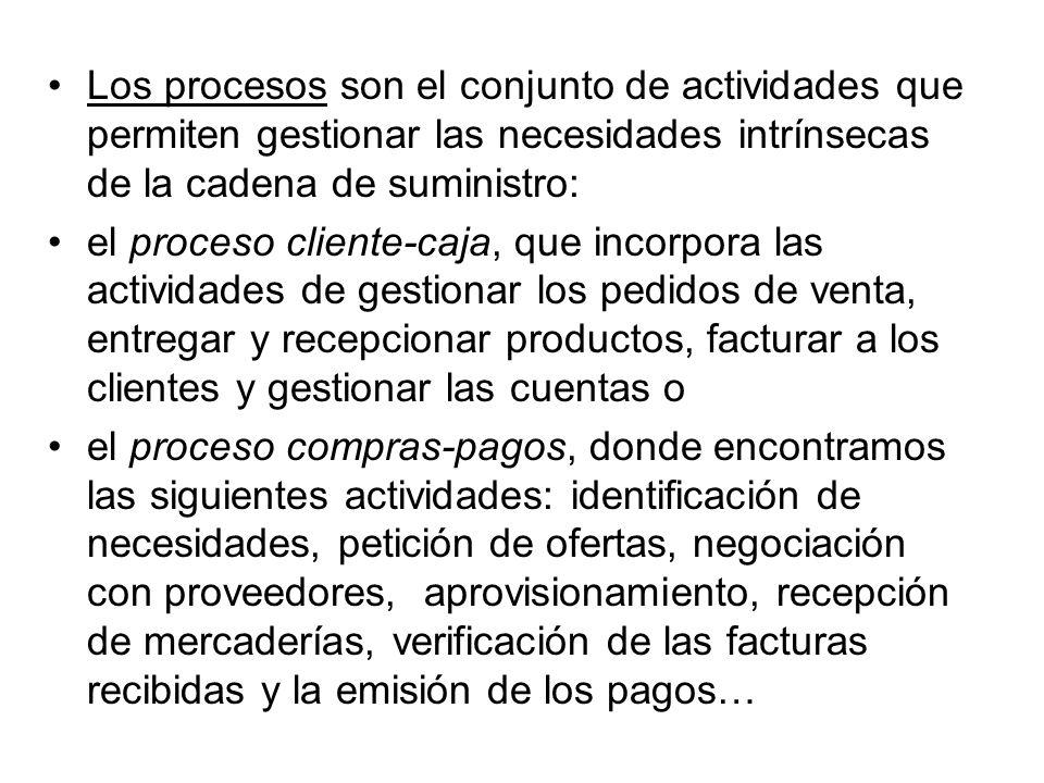 Los procesos son el conjunto de actividades que permiten gestionar las necesidades intrínsecas de la cadena de suministro: el proceso cliente-caja, qu